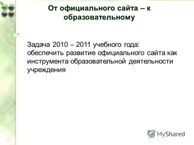 От официального сайта – к образовательному Задача 2010 – 2011 учебного года: обеспечить развитие официального сайта как инструмента образовательной деятельности учреждения