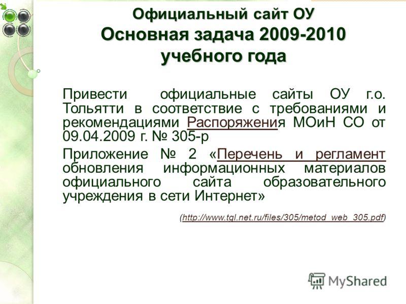 Официальный сайт ОУ Основная задача 2009-2010 учебного года Привести официальные сайты ОУ г.о. Тольятти в соответствие с требованиями и рекомендациями Распоряжения МОиН СО от 09.04.2009 г. 305-рРаспоряжени Приложение 2 «Перечень и регламент обновлени