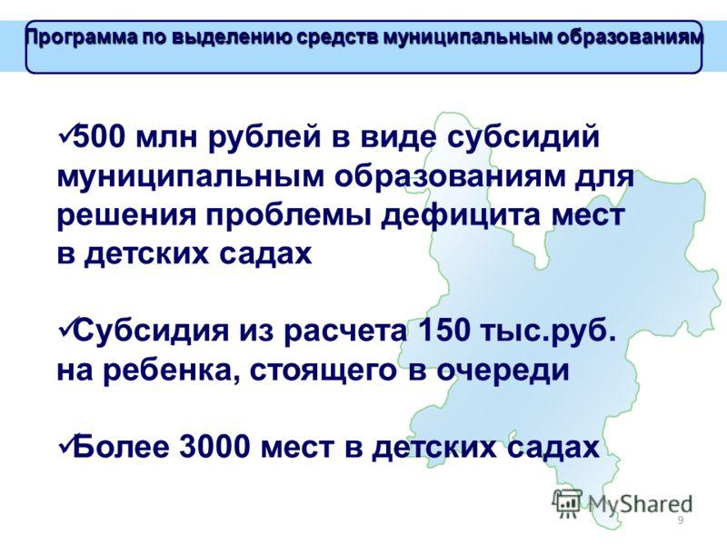 9 Программа по выделению средств муниципальным образованиям 500 млн рублей в виде субсидий муниципальным образованиям для решения проблемы дефицита мест в детских садах Субсидия из расчета 150 тыс.руб. на ребенка, стоящего в очереди Более 3000 мест в