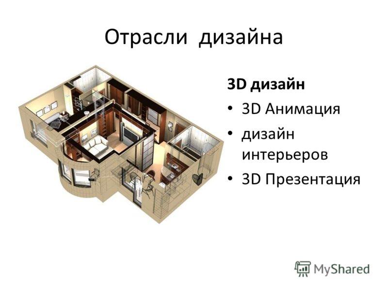 Отрасли дизайна 3D дизайн 3D Анимация дизайн интерьеров 3D Презентация