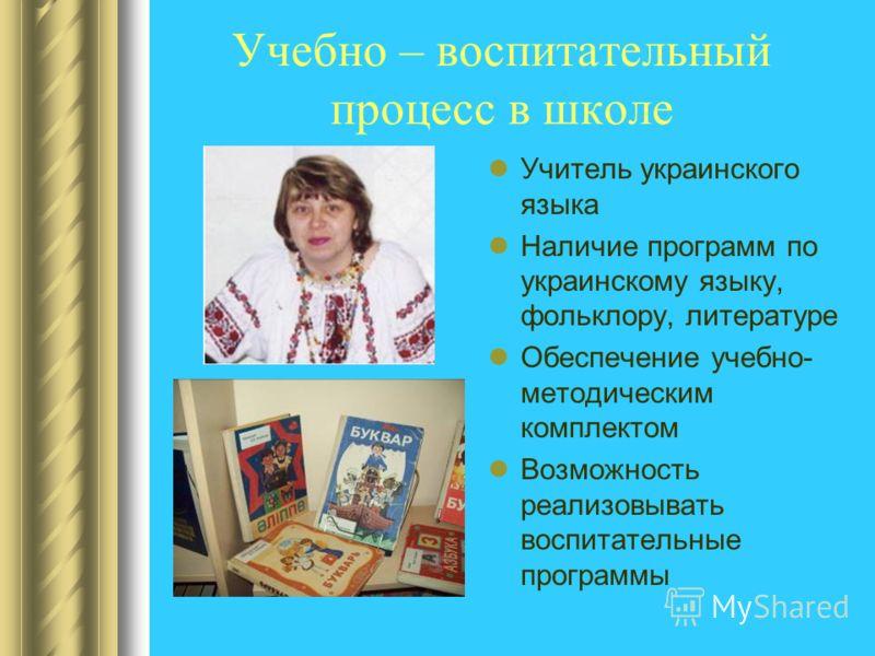 Учебно – воспитательный процесс в школе Учитель украинского языка Наличие программ по украинскому языку, фольклору, литературе Обеспечение учебно- методическим комплектом Возможность реализовывать воспитательные программы