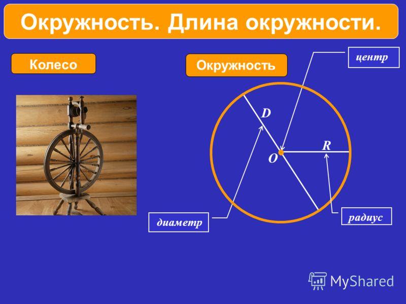 диаметр Окружность Колесо центр R D O радиус Окружность. Длина окружности.