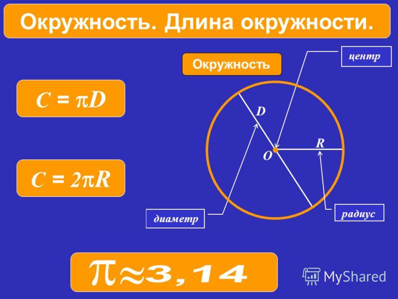 диаметр Окружность Колесо центр R D O радиус Окружность. Длина окружности. C = D C = 2 R