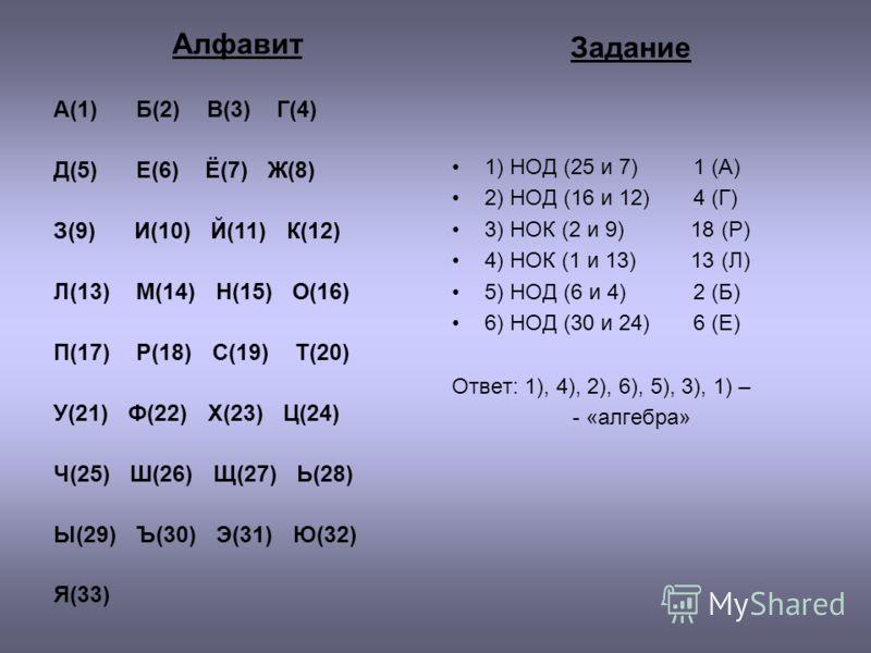 Задание 1) НОД (25 и 7) 1 (А) 2) НОД (16 и 12) 4 (Г) 3) НОК (2 и 9) 18 (Р) 4) НОК (1 и 13) 13 (Л) 5) НОД (6 и 4) 2 (Б) 6) НОД (30 и 24) 6 (Е) Ответ: 1), 4), 2), 6), 5), 3), 1) – - «алгебра» Алфавит А(1) Б(2) В(3) Г(4) Д(5) Е(6) Ё(7) Ж(8) З(9) И(10) Й