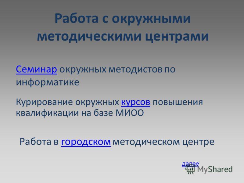 Методическая работа кафедры информатики МИОО