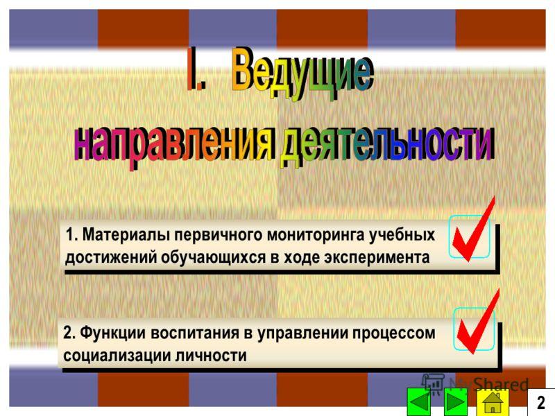 1. Материалы первичного мониторинга учебных достижений обучающихся в ходе эксперимента 1. Материалы первичного мониторинга учебных достижений обучающихся в ходе эксперимента 2. Функции воспитания в управлении процессом социализации личности 2. Функци