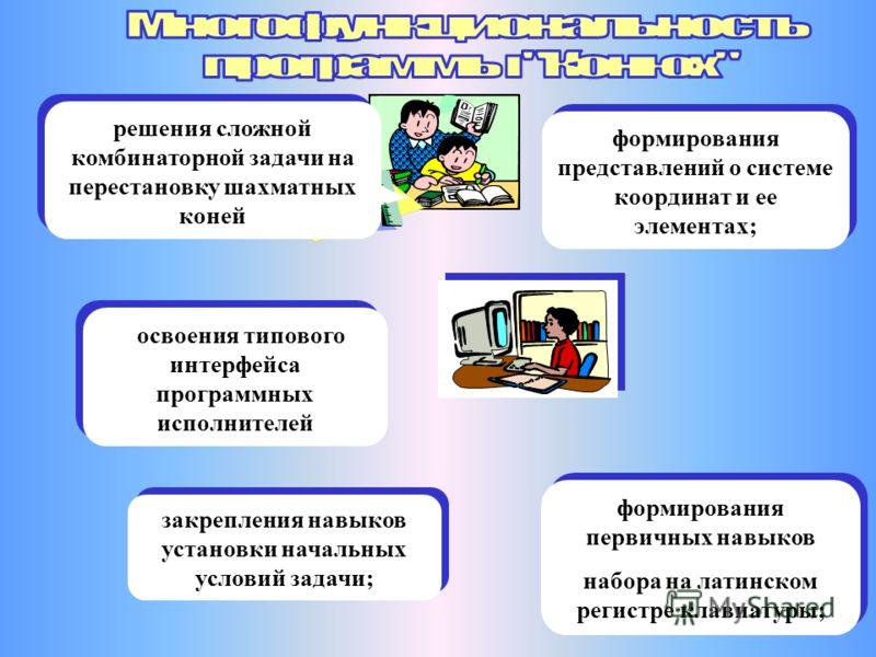 формирования первичных навыков набора на латинском регистре клавиатуры; формирования первичных навыков набора на латинском регистре клавиатуры; освоения типового интерфейса программных исполнителей формирования представлений о системе координат и ее
