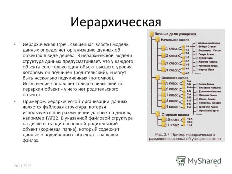 Иерархическая Иерархическая (греч. священная власть) модель данных определяет организацию данных об объектах в виде дерева. В иерархической модели структура данных предусматривает, что у каждого объекта есть только один объект высшего уровня, котором