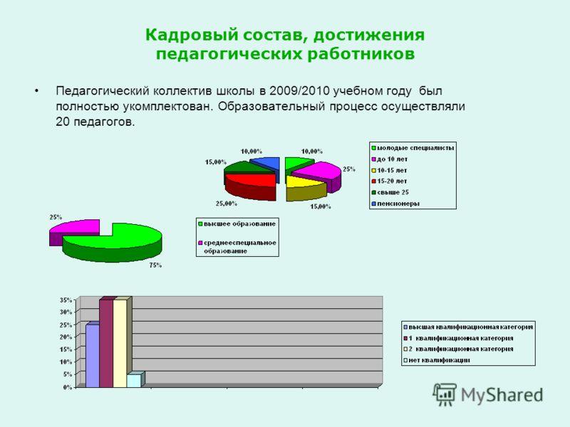 Кадровый состав, достижения педагогических работников Педагогический коллектив школы в 2009/2010 учебном году был полностью укомплектован. Образовательный процесс осуществляли 20 педагогов.