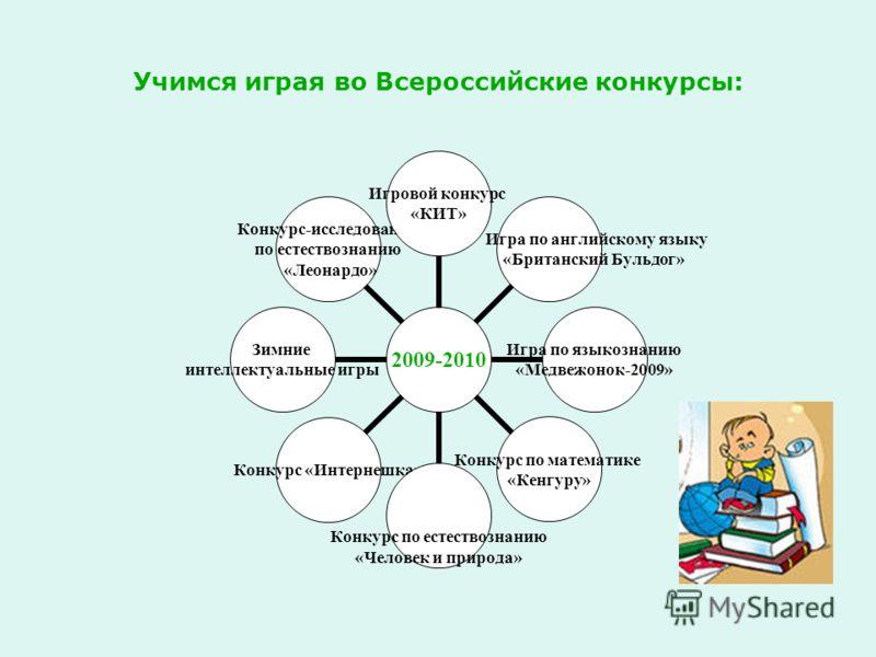 Учимся играя во Всероссийские конкурсы:
