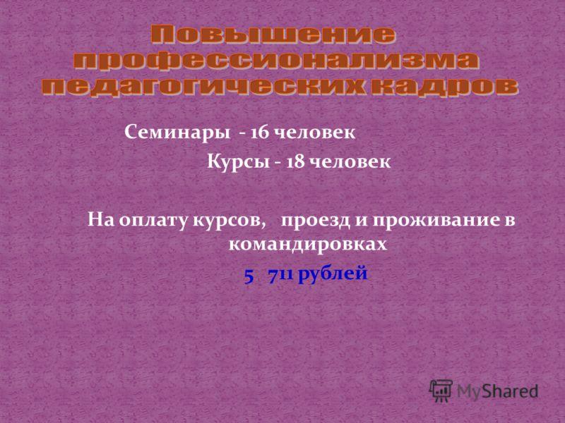 Семинары - 16 человек Курсы - 18 человек На оплату курсов, проезд и проживание в командировках 5 711 рублей