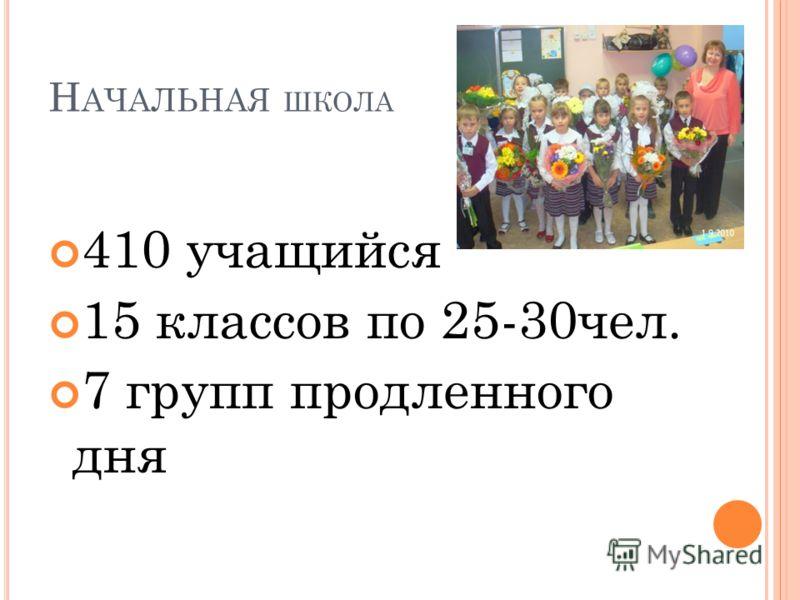 Н АЧАЛЬНАЯ ШКОЛА 410 учащийся 15 классов по 25-30чел. 7 групп продленного дня
