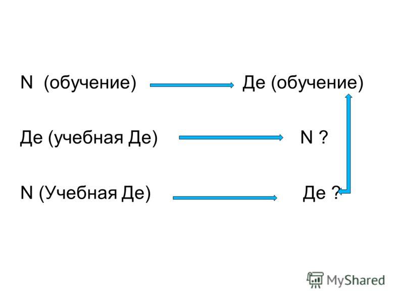 N (обучение) Де (обучение) Де (учебная Де) N ? N (Учебная Де) Де ?