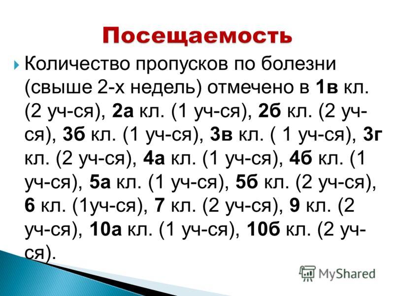 Количество пропусков по болезни (свыше 2-х недель) отмечено в 1в кл. (2 уч-ся), 2а кл. (1 уч-ся), 2б кл. (2 уч- ся), 3б кл. (1 уч-ся), 3в кл. ( 1 уч-ся), 3г кл. (2 уч-ся), 4а кл. (1 уч-ся), 4б кл. (1 уч-ся), 5а кл. (1 уч-ся), 5б кл. (2 уч-ся), 6 кл.