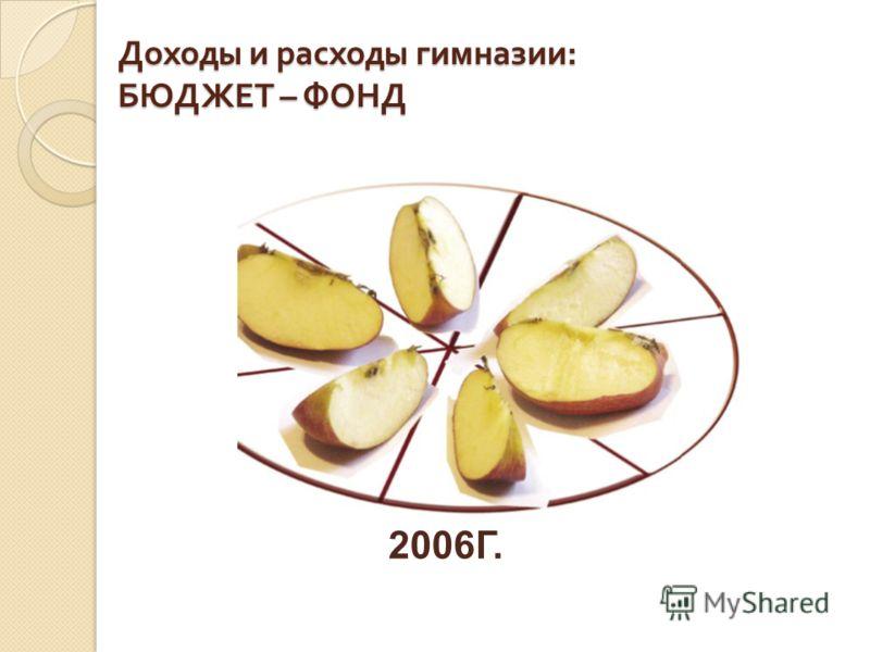 Доходы и расходы гимназии : БЮДЖЕТ – ФОНД 2006Г.