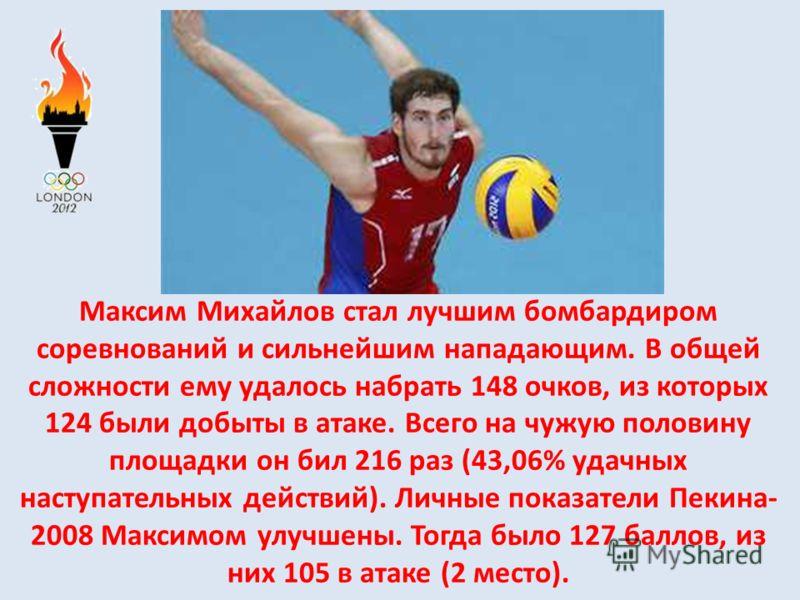 Максим Михайлов стал лучшим бомбардиром соревнований и сильнейшим нападающим. В общей сложности ему удалось набрать 148 очков, из которых 124 были добыты в атаке. Всего на чужую половину площадки он бил 216 раз (43,06% удачных наступательных действий