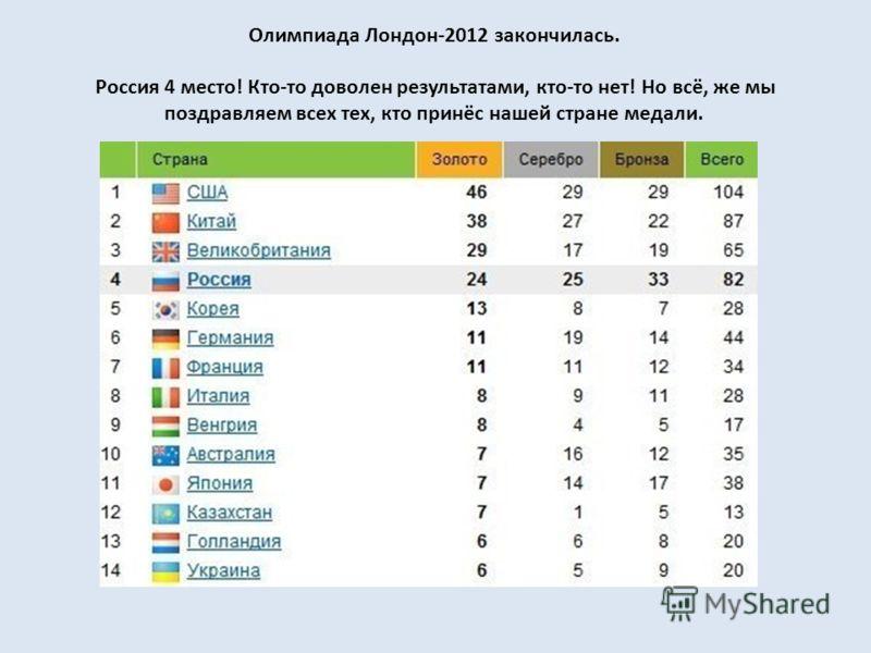 Олимпиада Лондон-2012 закончилась. Россия 4 место! Кто-то доволен результатами, кто-то нет! Но всё, же мы поздравляем всех тех, кто принёс нашей стране медали.