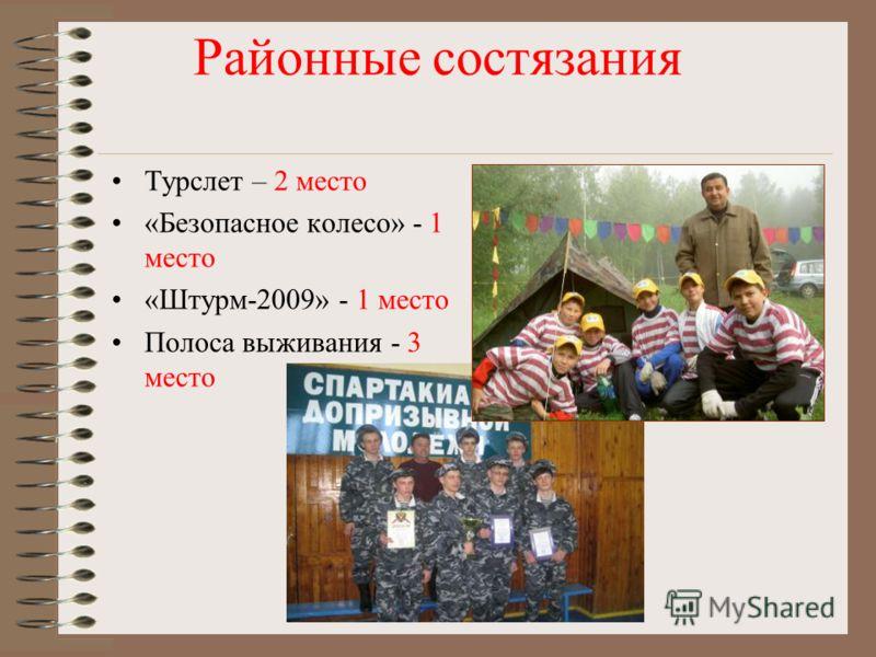 Районные состязания Турслет – 2 место «Безопасное колесо» - 1 место «Штурм-2009» - 1 место Полоса выживания - 3 место