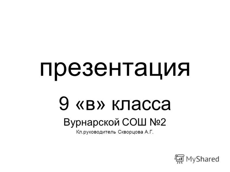 презентация 9 «в» класса Вурнарской СОШ 2 Кл.руководитель Скворцова А.Г.