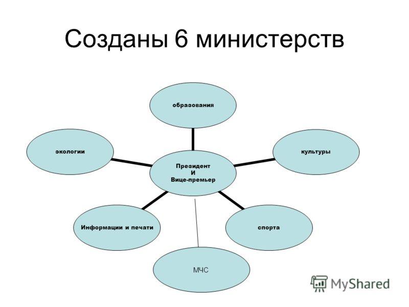 Созданы 6 министерств Президент И Вице- премьер образованиякультурыспорта Информации и печати экологии МЧС