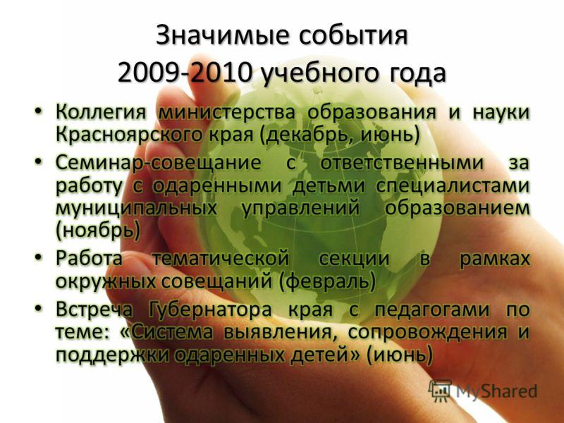Значимые события 2009-2010 учебного года