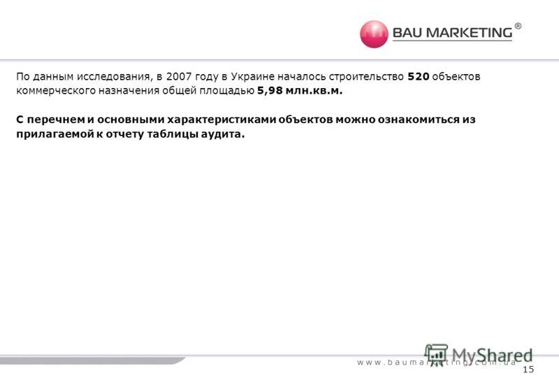 По данным исследования, в 2007 году в Украине началось строительство 520 объектов коммерческого назначения общей площадью 5,98 млн.кв.м. С перечнем и основными характеристиками объектов можно ознакомиться из прилагаемой к отчету таблицы аудита. 15