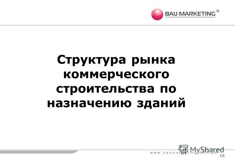 Структура рынка коммерческого строительства по назначению зданий 16