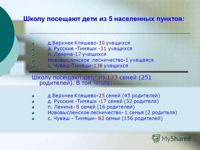 д.Верхнее Кляшево-30 учащихся д. Русские -Тимяши -31 учащихся п. Ленина-17 учащихся Нововыслинское лесничество-1 учащаяся с. Чуваш-Тимяши-138 учащихся Школу посещают дети из 133 семей (251 родителей). В том числе: д.Верхнее Кляшево-25 семей (45 родит