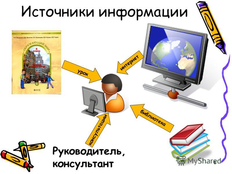 6 Источники информации Руководитель, консультант библиотека интернет консультации урок
