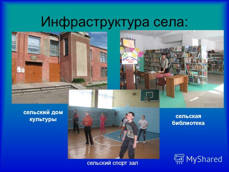 Инфраструктура села: сельский дом культуры сельская библиотека сельский спорт зал