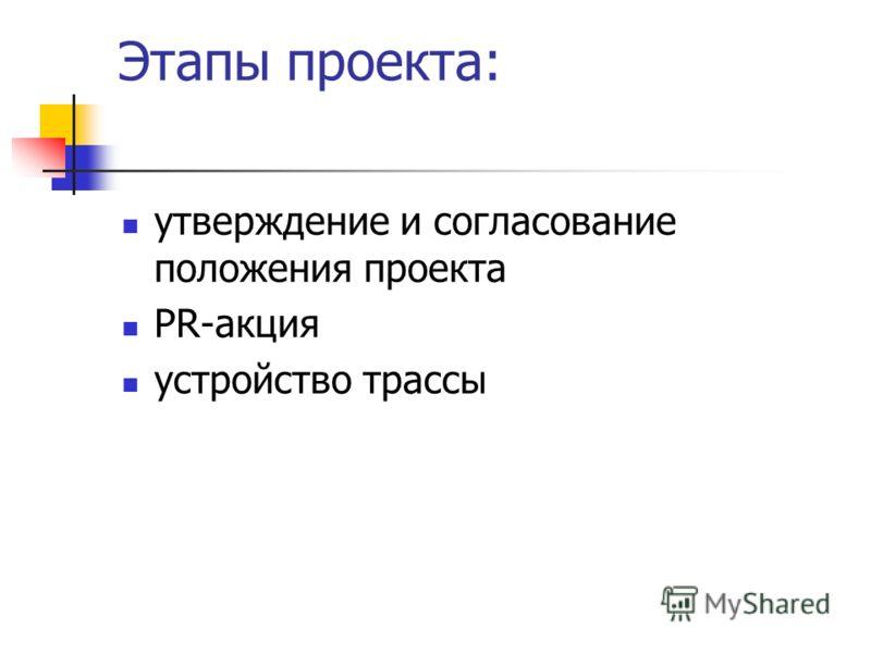 Этапы проекта: утверждение и согласование положения проекта PR-акция устройство трассы
