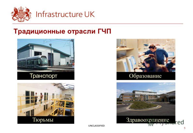 5 Традиционные отрасли ГЧП Транспорт Образование Тюрьмы Здравоохранение UNCLASSIFIED