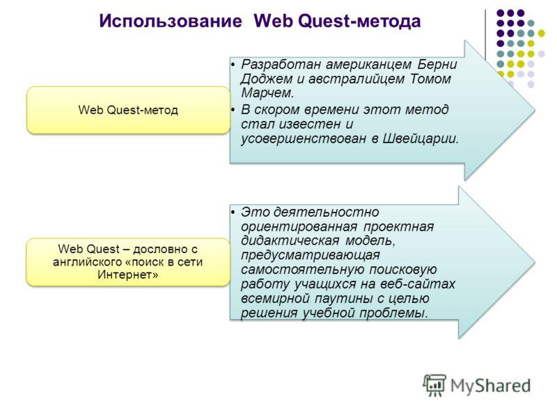 Использование Web Quest-метода Разработан американцем Берни Доджем и австралийцем Томом Марчем. В скором времени этот метод стал известен и усовершенствован в Швейцарии. Web Quest-метод Это деятельностно ориентированная проектная дидактическая модель