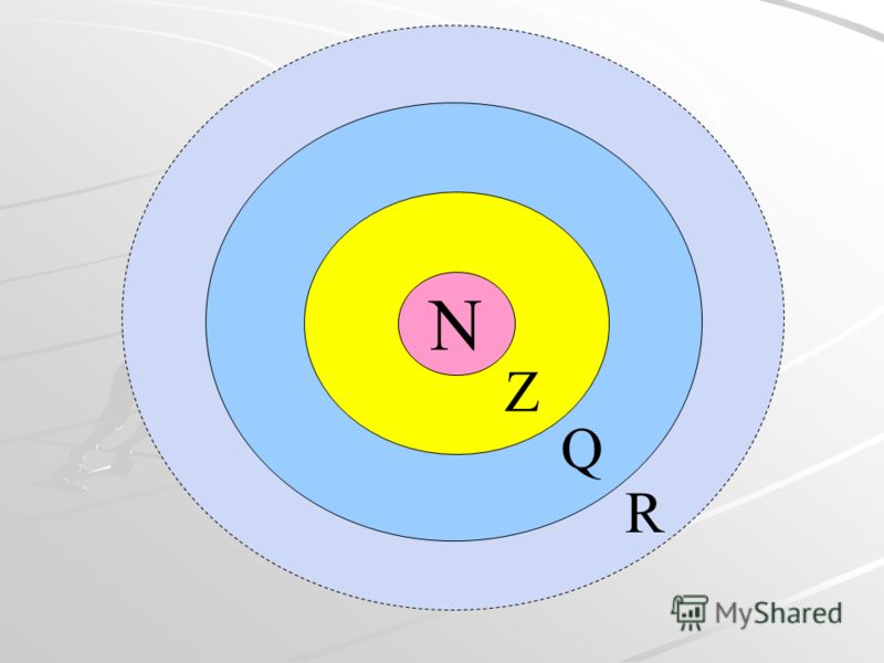 N Z Q R