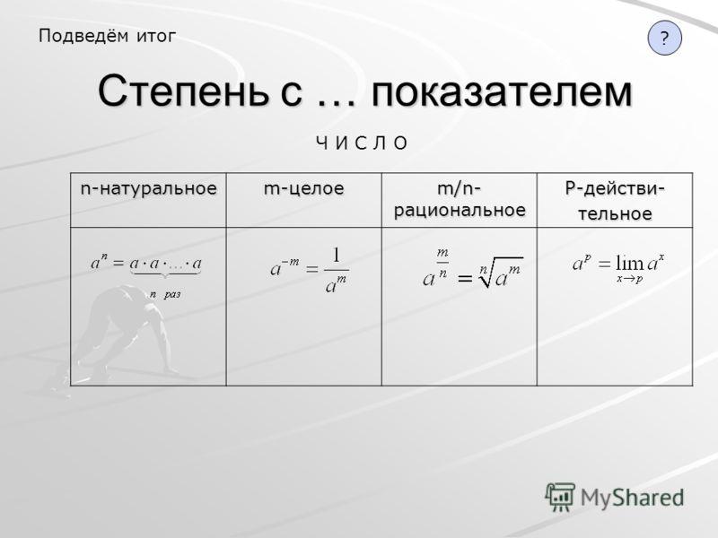 Степень с … показателем n-натуральное m-целое m/n- рациональное P-действи- тельное Ч И С Л О Подведём итог ?
