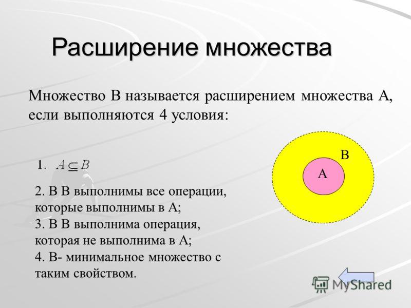 Множество В называется расширением множества А, если выполняются 4 условия: Расширение множества 2. В В выполнимы все операции, которые выполнимы в А; 3. В В выполнима операция, которая не выполнима в А; 4. В- минимальное множество с таким свойством.