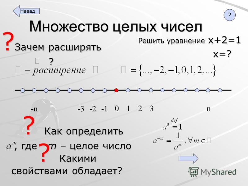 ? Зачем расширять ? ? Как определить, где m – целое число Множество целых чисел ? Какими свойствами обладает? Решить уравнение х+2=1 х=? х=? 1 2 3 n 0 -2 -3 -n Назад ?