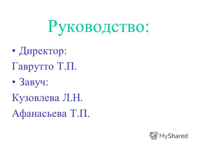 Руководство: Директор: Гаврутто Т.П. Завуч: Кузовлева Л.Н. Афанасьева Т.П.