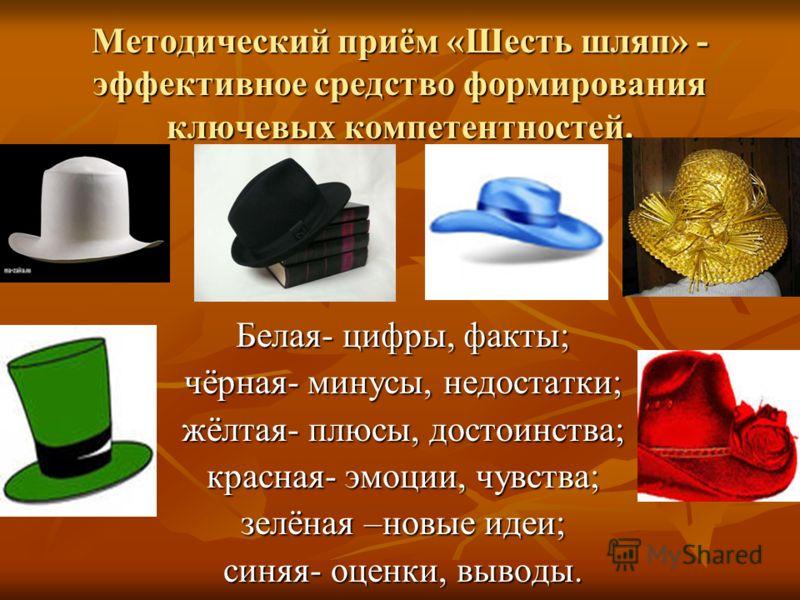 Методический приём «Шесть шляп» - эффективное средство формирования ключевых компетентностей. Белая- цифры, факты; чёрная- минусы, недостатки; жёлтая- плюсы, достоинства; красная- эмоции, чувства; зелёная –новые идеи; синяя- оценки, выводы.