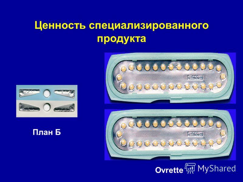 Ценность специализированного продукта План Б Ovrette