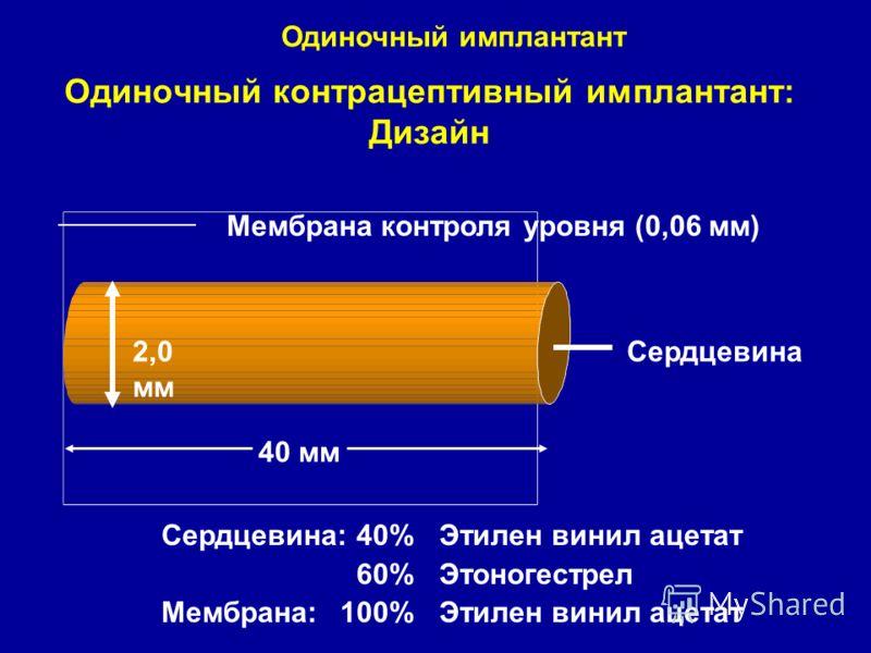 Одиночный контрацептивный имплантант: Дизайн 2,0 мм Сердцевина 40 мм Сердцевина:40%Этилен винил ацетат 60%Этоногестрел Мембрана:100%Этилен винил ацетат Мембрана контроля уровня (0,06 мм) Одиночный имплантант