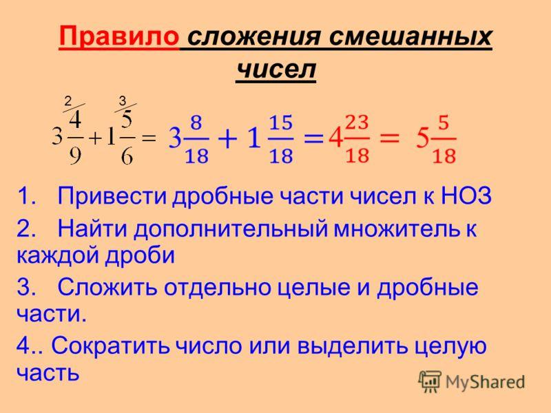 Правило сложения смешанных чисел 1. Привести дробные части чисел к НОЗ 2. Найти дополнительный множитель к каждой дроби 3. Сложить отдельно целые и дробные части. 4.. Сократить число или выделить целую часть 23