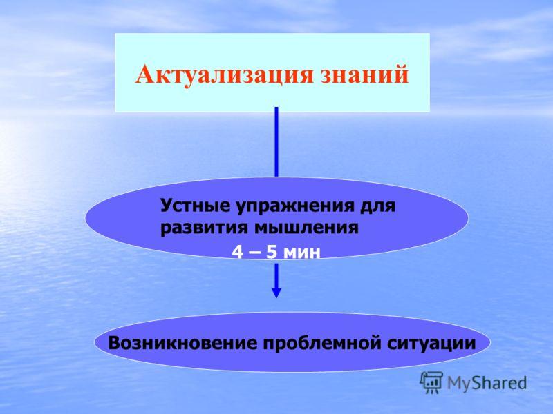 Актуализация знаний 4 – 5 мин Возникновение проблемной ситуации Устные упражнения для развития мышления