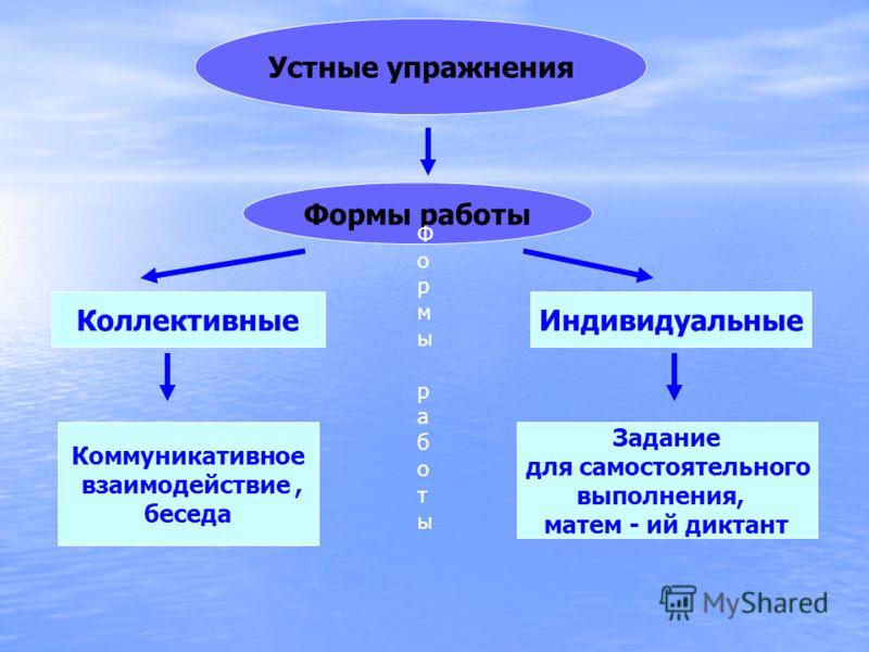 Устные упражнения Формы работы Формы работыФормы работы КоллективныеИндивидуальные Коммуникативное взаимодействие, беседа Задание для самостоятельного выполнения, матем - ий диктант