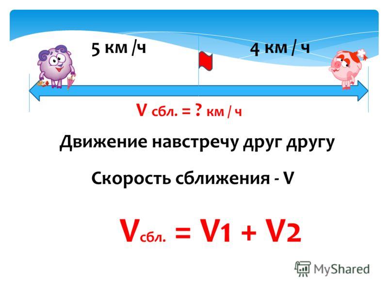Движение навстречу друг другу Скорость сближения - V V сбл. = V1 + V2 5 км /ч4 км / ч V сбл. = ? км / ч