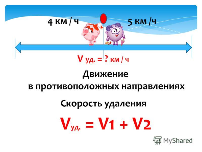 Движение в противоположных направлениях Скорость удаления V уд. = V1 + V2 5 км /ч4 км / ч V уд. = ? км / ч