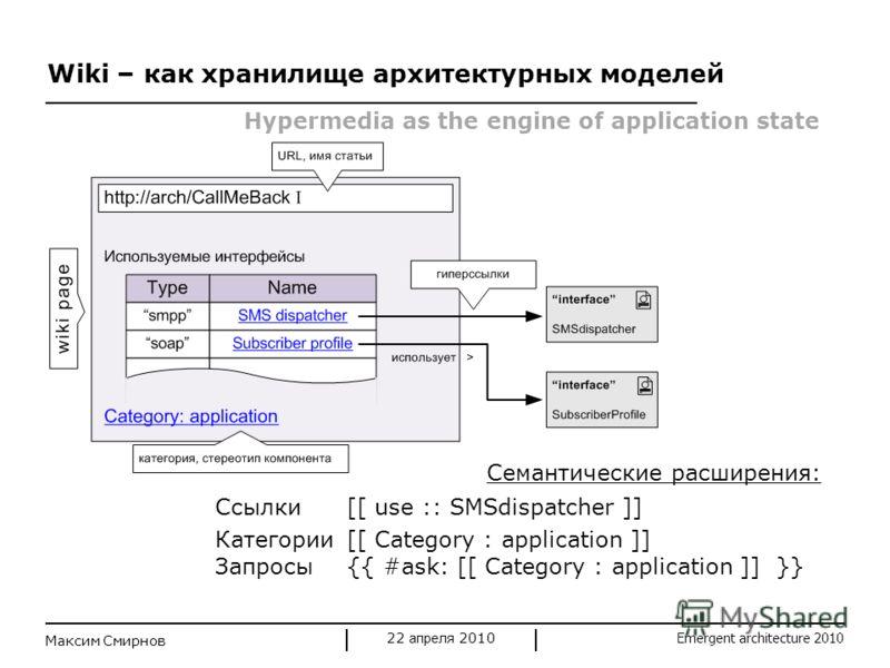 Emergent architecture 2010 22 апреля 2010 Wiki – как хранилище архитектурных моделей Максим Смирнов Семантические расширения: Ссылки [[ use :: SMSdispatcher ]] Категории [[ Category : application ]] Запросы {{ #ask: [[ Category : application ]] }} Hy