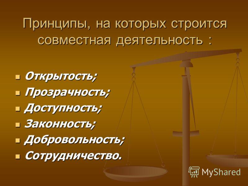 Принципы, на которых строится совместная деятельность : Открытость; Открытость; Прозрачность; Прозрачность; Доступность; Доступность; Законность; Законность; Добровольность; Добровольность; Сотрудничество. Сотрудничество.