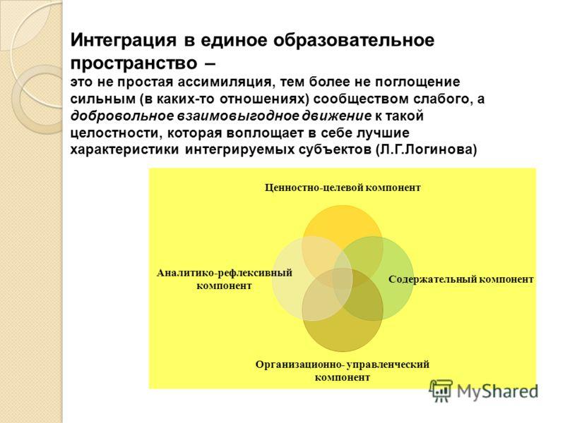 Ценностно-целевой компонент Содержательный компонент Организационно- управленческий компонент Аналитико- рефлексивный компонент Интеграция в единое образовательное пространство – это не простая ассимиляция, тем более не поглощение сильным (в каких-то