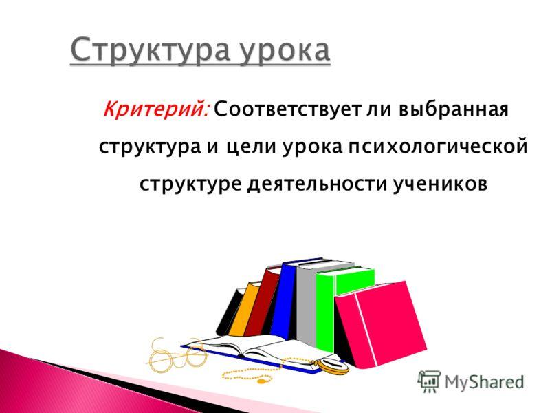 Критерий: Различает ли учитель содержание образования (чему учу) и содержание учебного материала (с помощью чего учу), вовлекает ли на уроке учеников в проектирование способа деятельности.